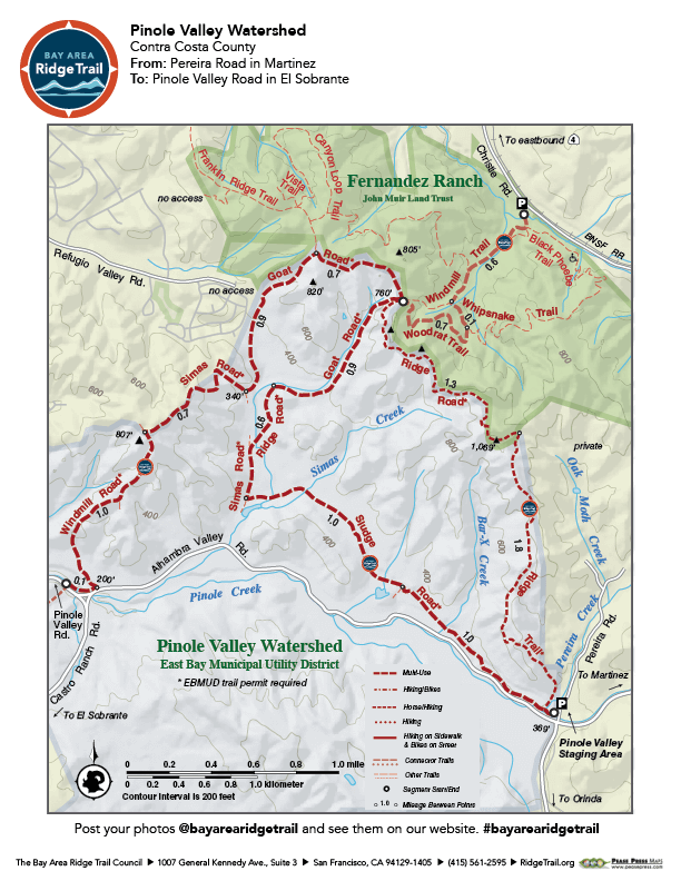 Pinole Valley Watershed